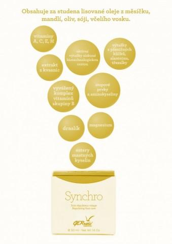 Složení krému Synchro